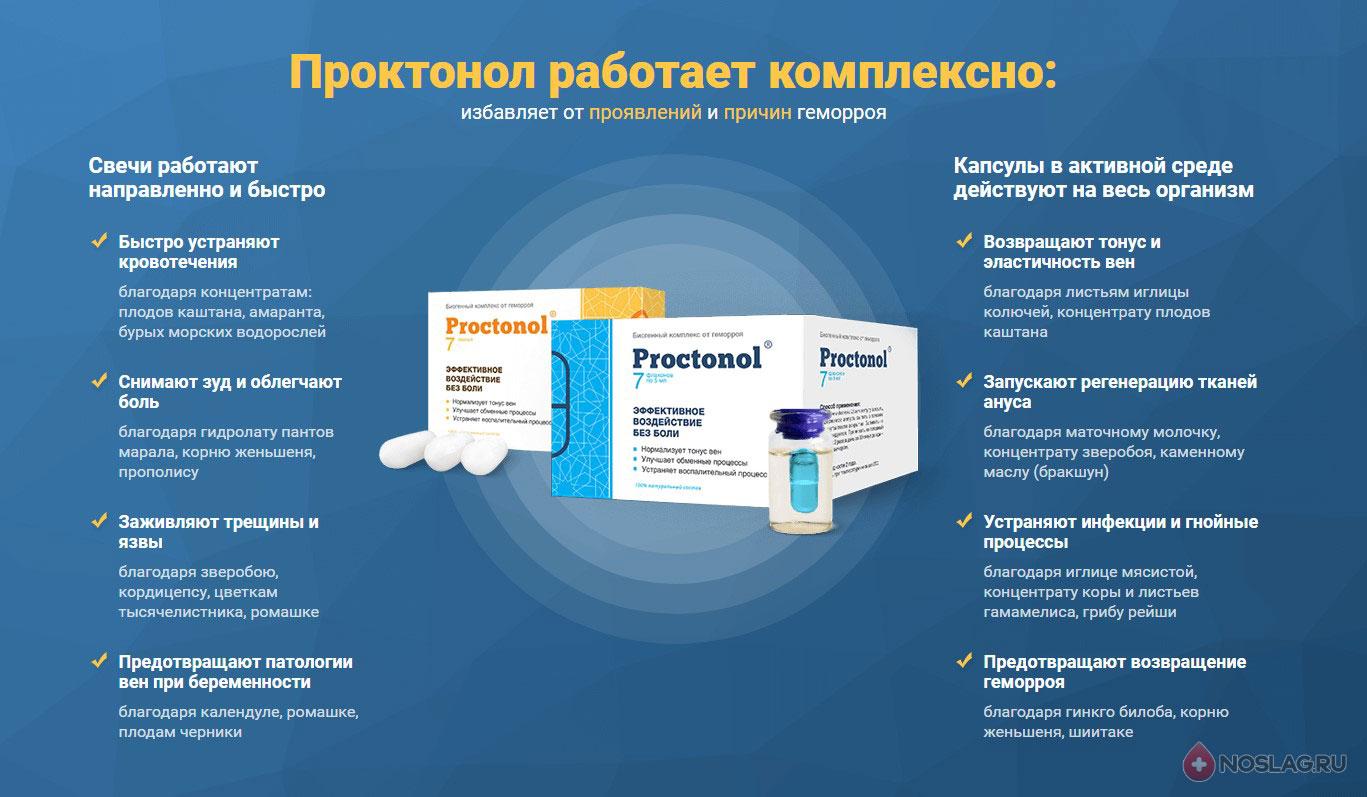 Комплекс при геморрое Проктонол pr1