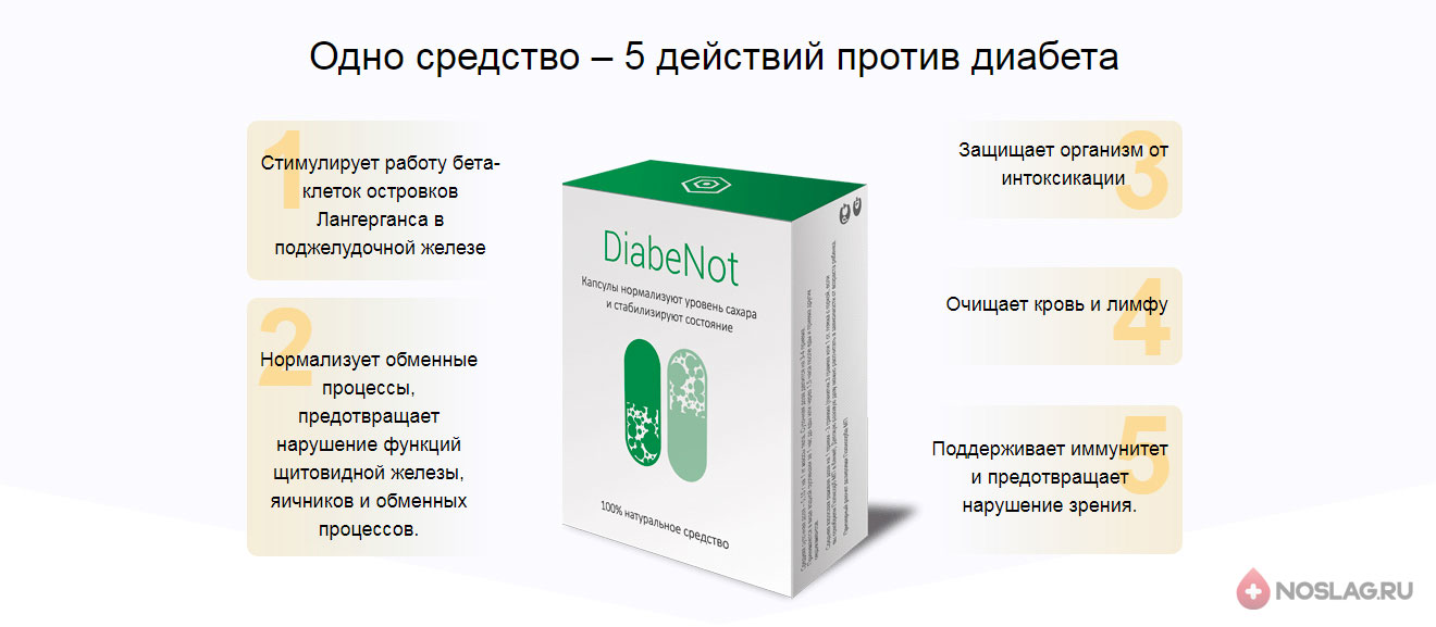 Капсулы Диабенот Diabenot4