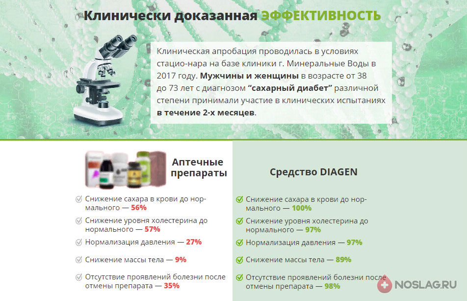 Diagen от диабета Diagen2