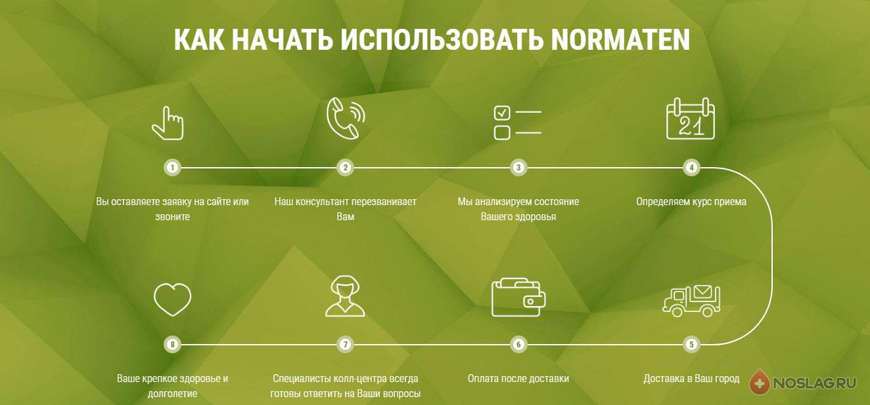 Норматен — развод или нет Normaten2