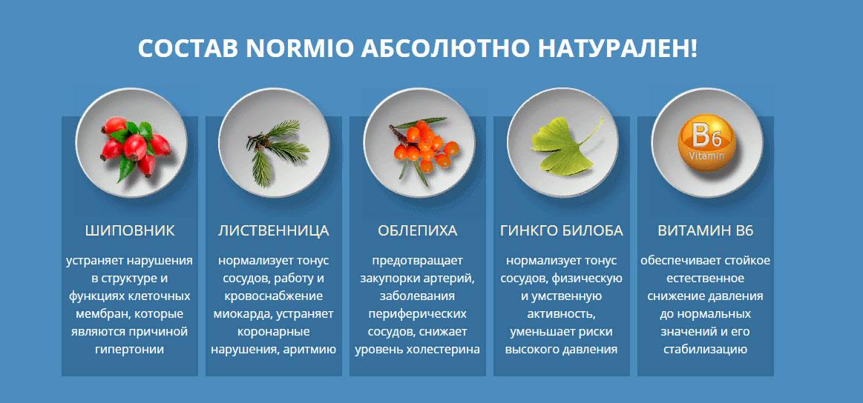 Нормио от гипертонии Normio1