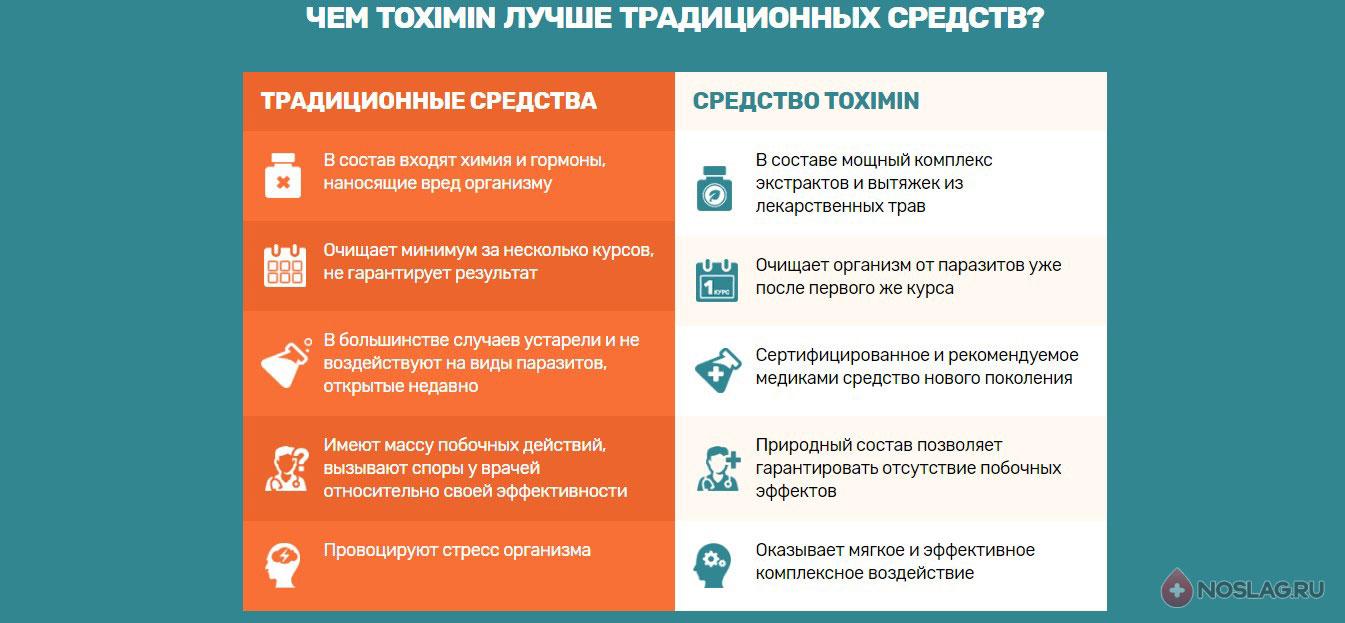 Токсимин от паразитов Toksimin6